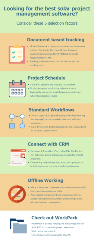 Guide to find the best solar project management software