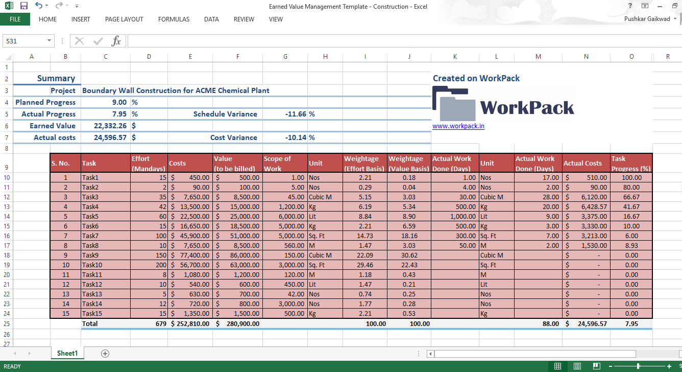 Earned value management templates in excel xls project.